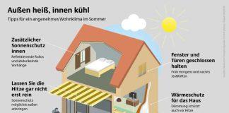 Foto: Deutsche Energie-Agentur GmbH (dena)