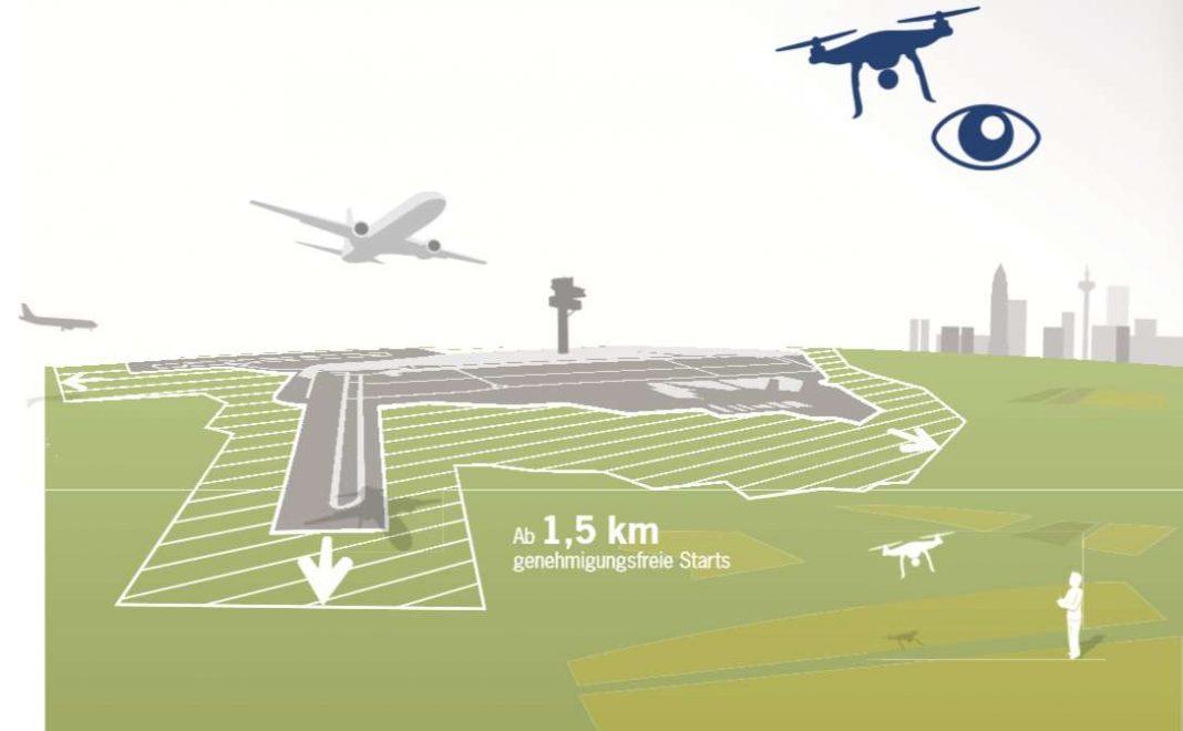 Infografik: Auch für Drohnen gelten Regeln (Quelle: DFS)