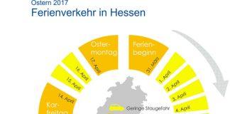 Ostern 2017 - Ferienverkehr in Hessen