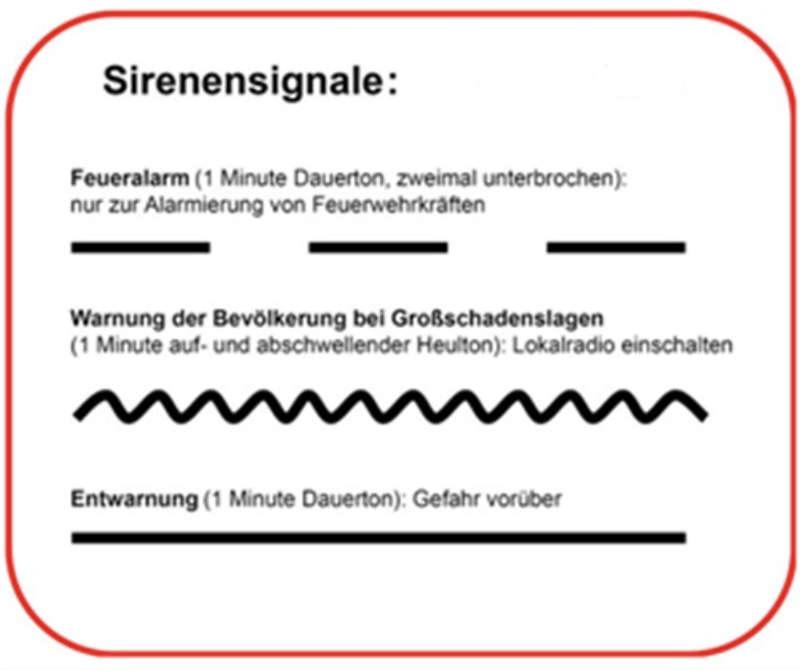 Übersicht Sirenensignale (Quelle: Gemeindeverwaltung Haßloch)