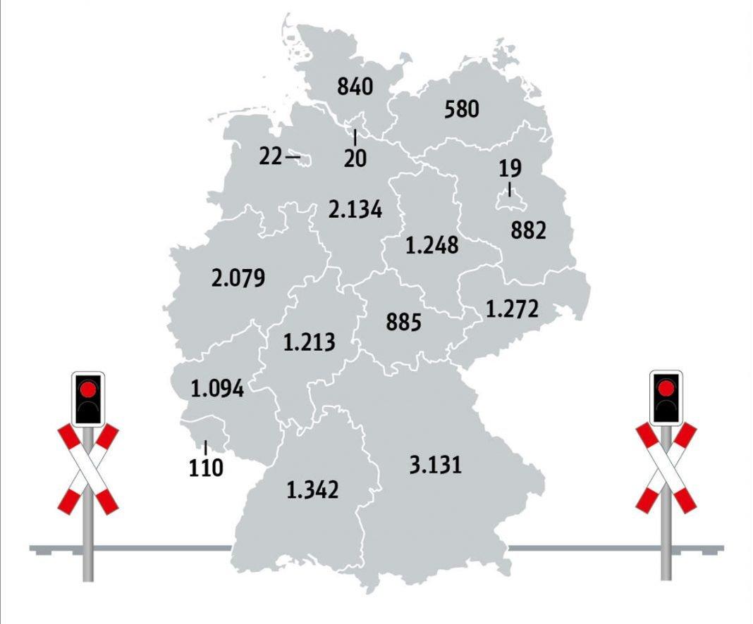 Anzahl der Bahnübergänge je Bundesland (Quelle: Deutsche Bahn AG)
