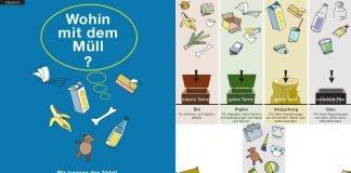 Faltblatt zur Abfalltrennung (Quelle: Kreisverwaltung Germersheim)