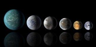 Künstlerische Darstellung einiger extrasolarer Planeten, die Ähnlichkeiten mit der Erde aufweisen: (v.l.n.r.) Kepler-22b, Kepler-69c, Kepler-452b, Kepler-62f, Kepler-186f und die Erde selbst (Quelle: NASA/Ames/JPL-Caltech)