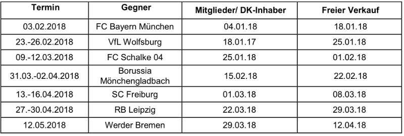 Die weiteren Kartenvorverkaufstermine (jeweils ab 10 Uhr) für die Heimspiele der 05er in der Rückrunde 2017/2018 (Quelle: 1. FSV Mainz)