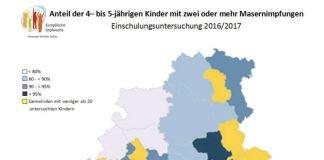 Anteil der 4- bis 5-jährigen Kinder mit zwei oder mehr Masernimpfungen. (Quelle: Neckar-Odenwald-Kreis)