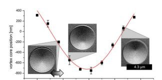 _physik_komet_sempa_system_