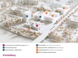 Grafik des städtebaulichen Entwurfs (Quelle: Stadt Heidelberg/Bruno Fioretti Marquez)