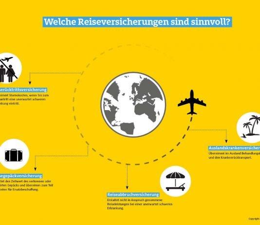 7 Tipps rund um die Reiseversicherungen: Damit die Traumreise nicht zum Albtraum wird (Quelle: obs/ADAC SE/ADAC Versicherung AG)