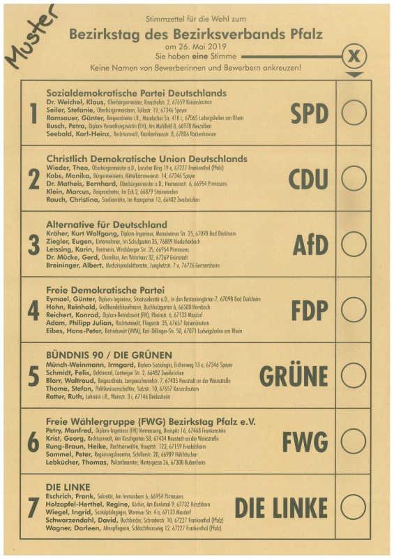 Stimmzettel kommunalwahl 2019