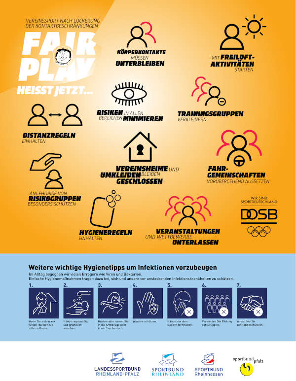 Plakat Leitplanken Hygiene (Quelle: Sportbund Pfalz)