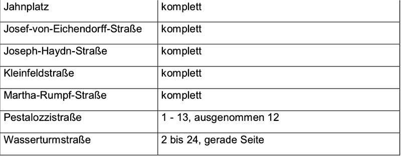 Betroffen von dem Evakuierungsradius sind folgende Straßen und Bereiche