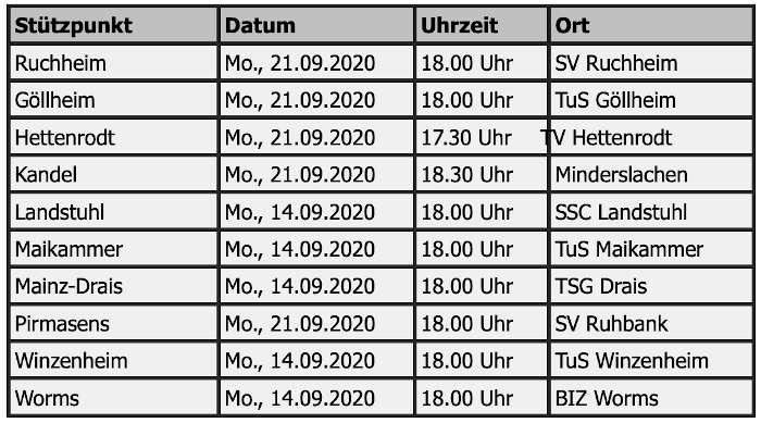 34. DFB-Info-Abend an den DFB-Stützpunkten (Quelle: SWFV)