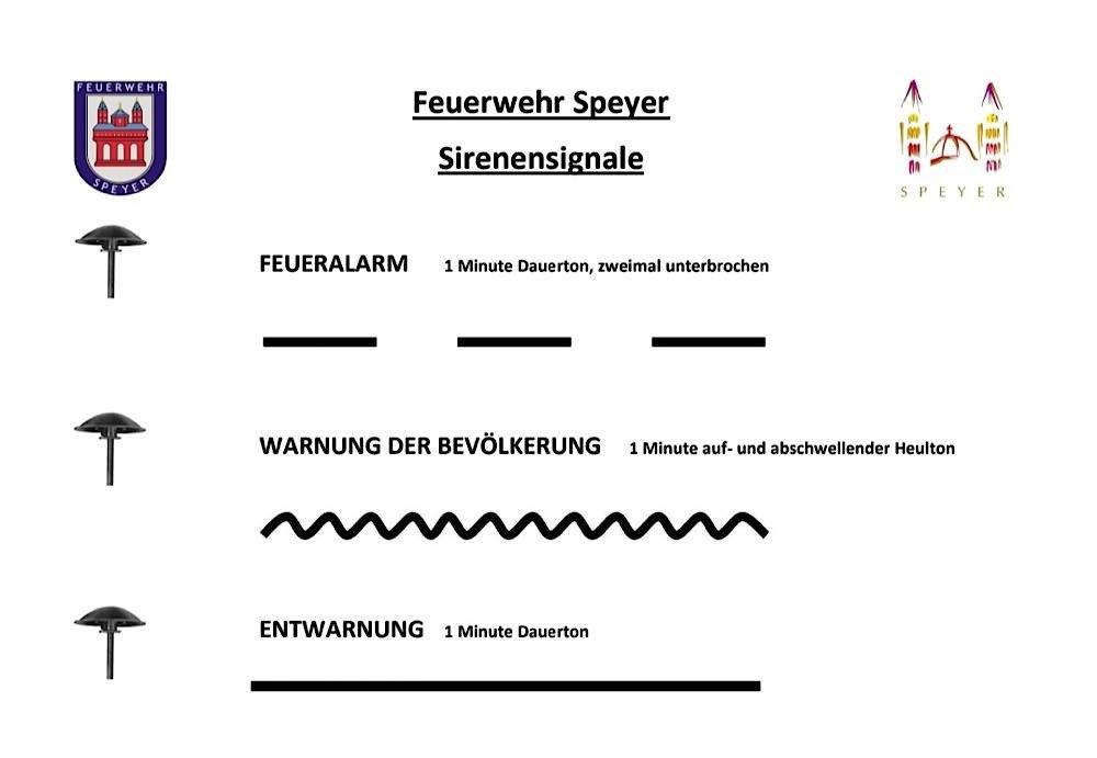 Ablauf der Sirenensignale und deren Bedeutung (Quelle: Feuerwehr Speyer)
