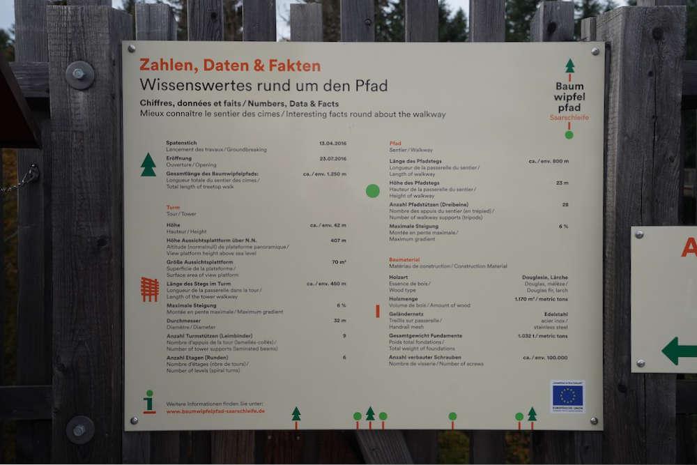 Baumwipfelpfad Saarschleife 2020 (Foto: Holger Knecht)