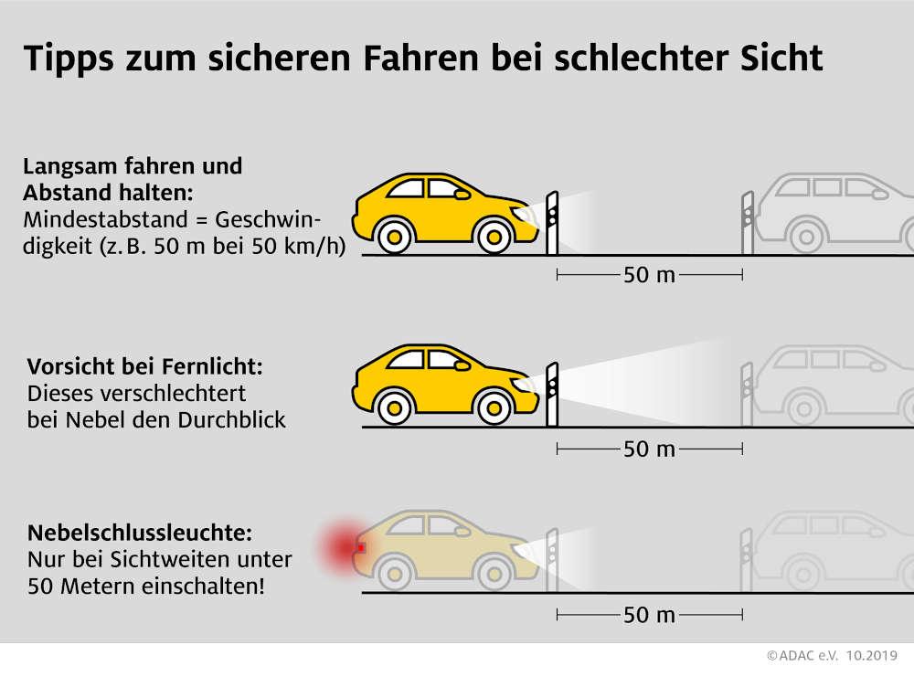 Tipps zum sicheren Fahren bei schlechter Sicht (Quelle: ADAC)