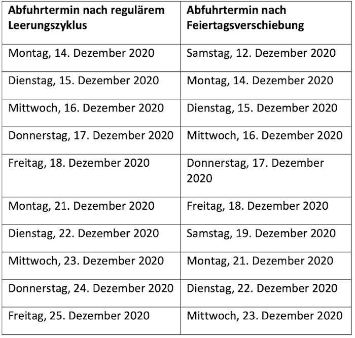 Müllabfuhrtermine (Quelle: Kreisverwaltung Bad Dürkheim)